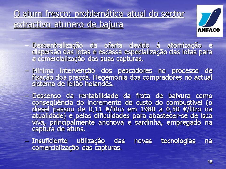 18 –Descentralização da oferta devido à atomização e dispersão das lotas e escassa especialização das lotas para a comercialização das suas capturas.