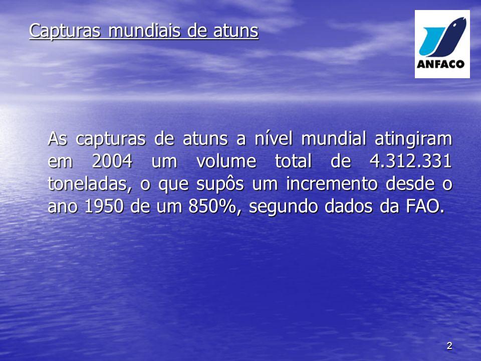2 As capturas de atuns a nível mundial atingiram em 2004 um volume total de 4.312.331 toneladas, o que supôs um incremento desde o ano 1950 de um 850%, segundo dados da FAO.