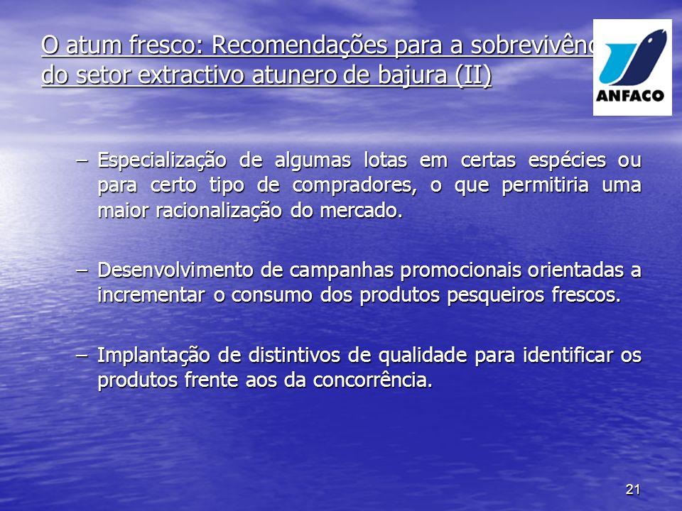 21 –Especialização de algumas lotas em certas espécies ou para certo tipo de compradores, o que permitiria uma maior racionalização do mercado.