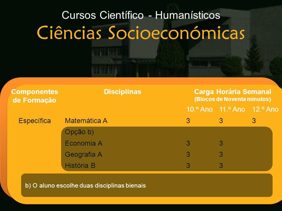 Cursos Científico - Humanísticos Ciências Socioeconómicas Escola Secundária de Arganil Componentes de Formação DisciplinasCarga Horária Semanal (Bloco
