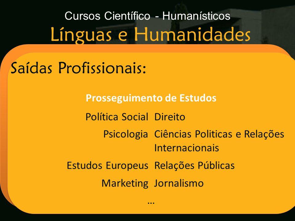 Cursos Científico - Humanísticos Línguas e Humanidades Escola Secundária de Arganil Saídas Profissionais: Prosseguimento de Estudos Política SocialDir