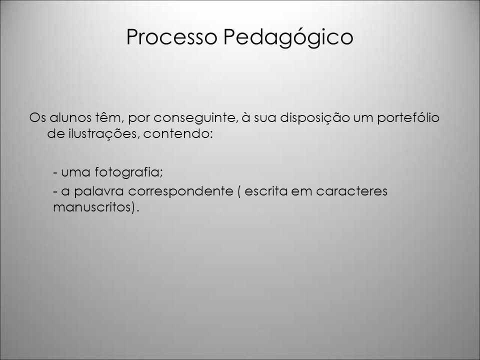 Processo Pedagógico Os alunos têm, por conseguinte, à sua disposição um portefólio de ilustrações, contendo: - uma fotografia; - a palavra corresponde