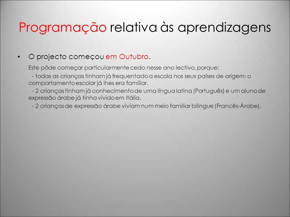Nós trabalhamos: >>> com a palavra (codificação) >>> com a frase (sintaxe) Análise da interacção pedagógica