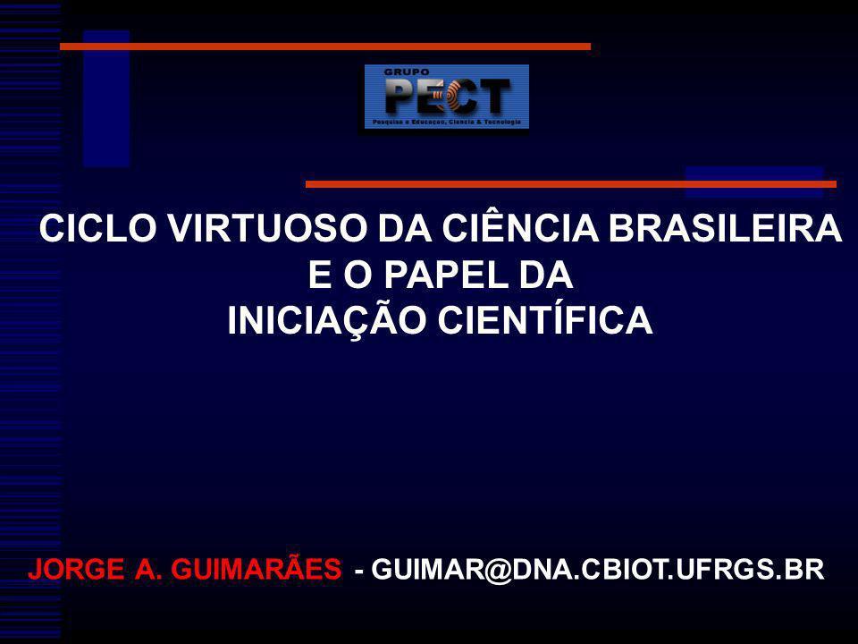 CICLO VIRTUOSO DA CIÊNCIA BRASILEIRA E O PAPEL DA INICIAÇÃO CIENTÍFICA JORGE A. GUIMARÃES - GUIMAR@DNA.CBIOT.UFRGS.BR