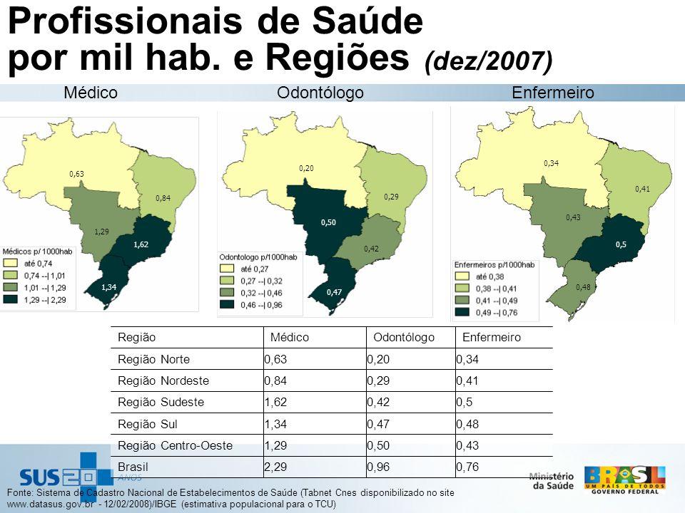 Fonte: Sistema de Cadastro Nacional de Estabelecimentos de Saúde (Tabnet Cnes disponibilizado no site www.datasus.gov.br - 12/02/2008)/IBGE (estimativ