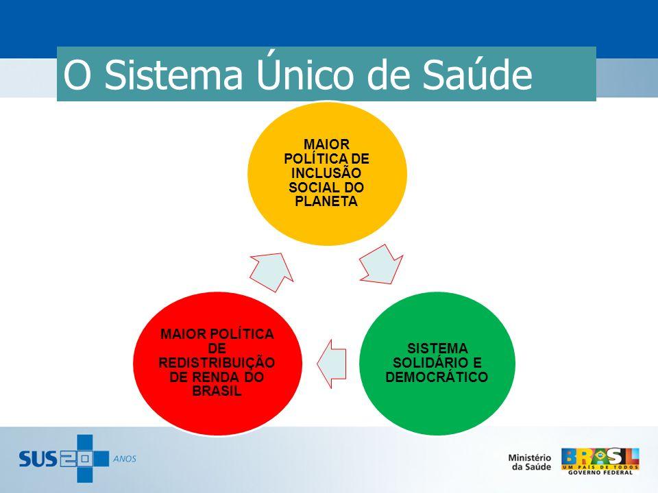 O Sistema Único de Saúde MAIOR POLÍTICA DE INCLUSÃO SOCIAL DO PLANETA SISTEMA SOLIDÁRIO E DEMOCRÁTICO MAIOR POLÍTICA DE REDISTRIBUIÇÃO DE RENDA DO BRA