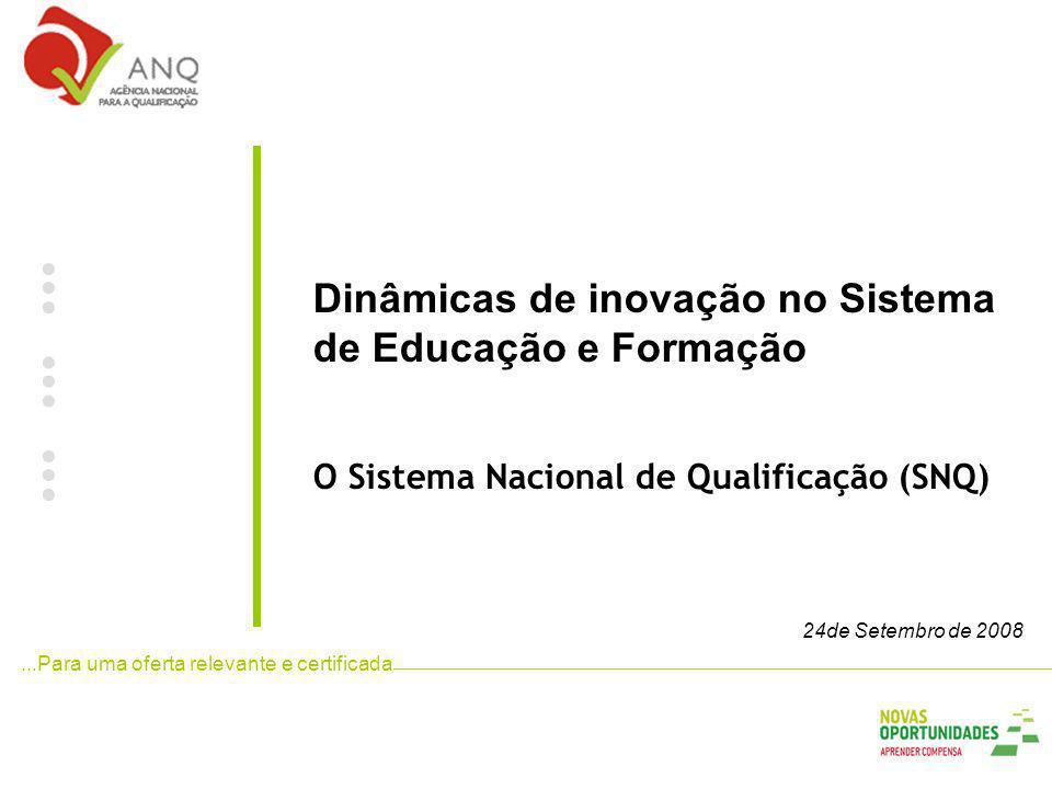 ...Para uma oferta relevante e certificada 24de Setembro de 2008 Dinâmicas de inovação no Sistema de Educação e Formação O Sistema Nacional de Qualificação (SNQ)
