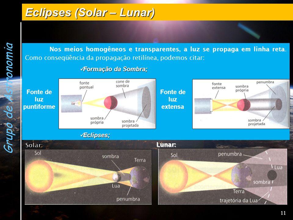 Nos meios homogêneos e transparentes, a luz se propaga em linha reta. Como conseqüência da propagação retilínea, podemos citar: Formação da Sombra; Fo