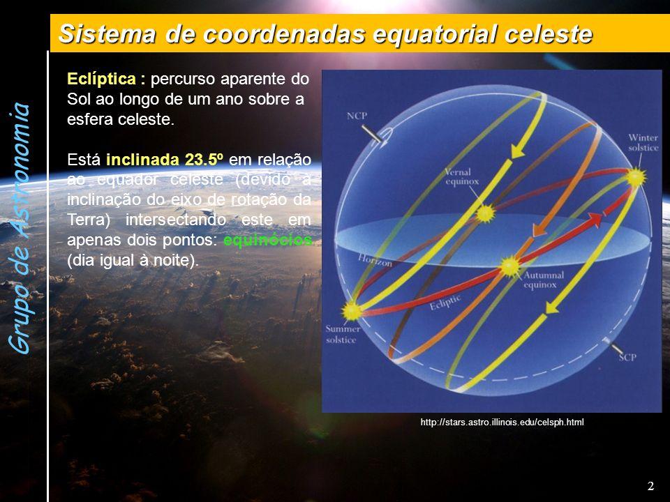 2 Grupo de Astronomia Sistema de coordenadas equatorial celeste Eclíptica : percurso aparente do Sol ao longo de um ano sobre a esfera celeste. Está i