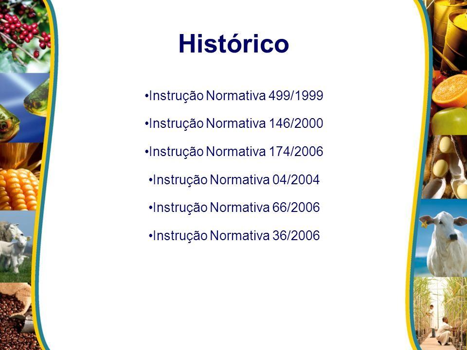 Histórico Instrução Normativa 499/1999 Instrução Normativa 146/2000 Instrução Normativa 174/2006 Instrução Normativa 04/2004 Instrução Normativa 66/20