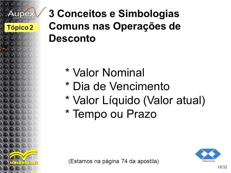 3 Conceitos e Simbologias Comuns nas Operações de Desconto * Valor Nominal * Dia de Vencimento * Valor Líquido (Valor atual) * Tempo ou Prazo (Estamos