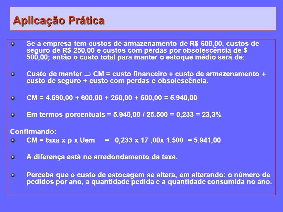 Se a empresa tem custos de armazenamento de R$ 600,00, custos de seguro de R$ 250,00 e custos com perdas por obsolescência de $ 500,00; então o custo