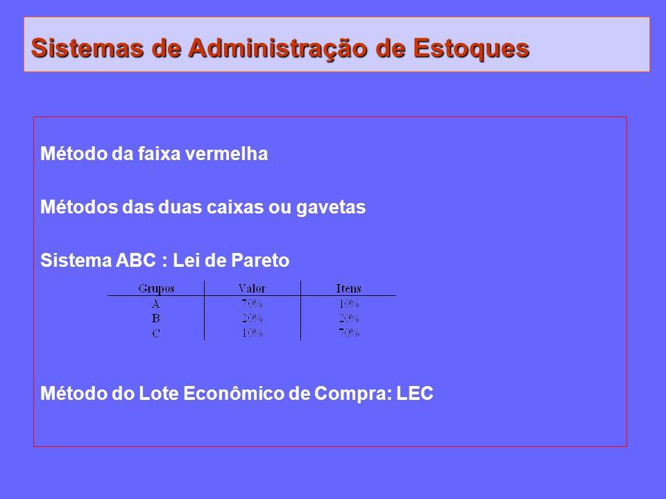 Método da faixa vermelha Métodos das duas caixas ou gavetas Sistema ABC : Lei de Pareto Método do Lote Econômico de Compra: LEC Sistemas de Administra