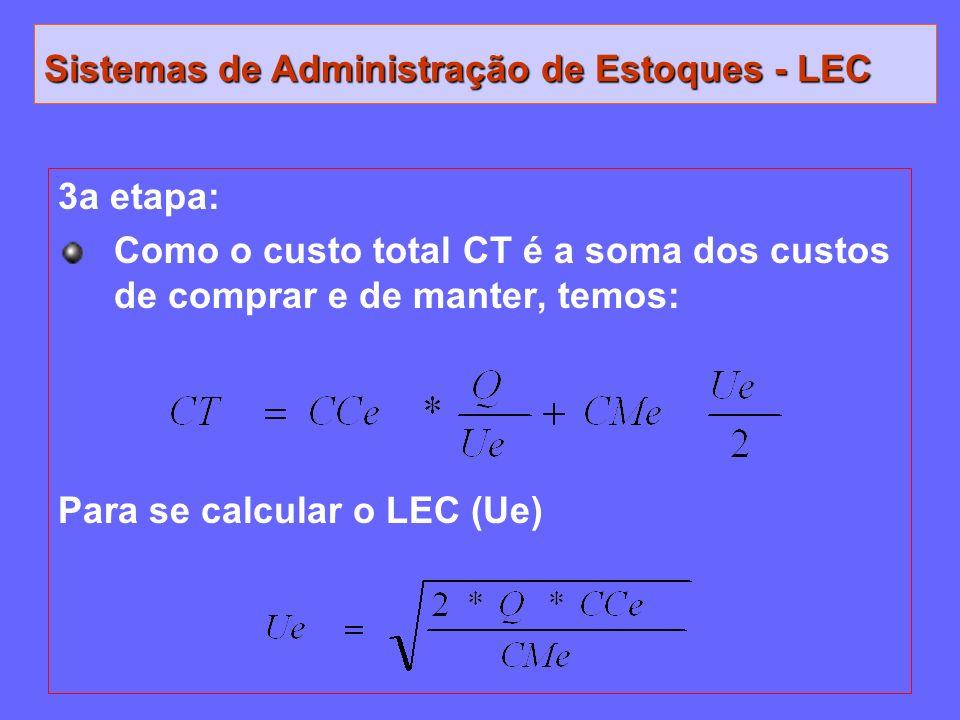 3a etapa: Como o custo total CT é a soma dos custos de comprar e de manter, temos: Para se calcular o LEC (Ue) Sistemas de Administração de Estoques -