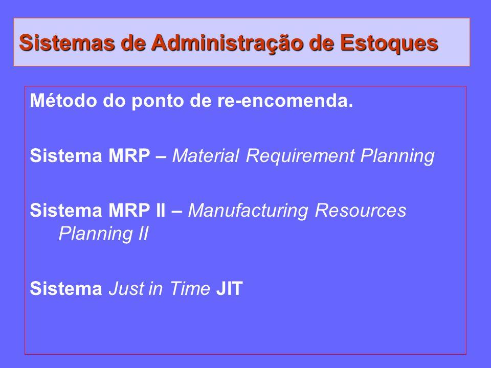 Método do ponto de re-encomenda. Sistema MRP – Material Requirement Planning Sistema MRP II – Manufacturing Resources Planning II Sistema Just in Time