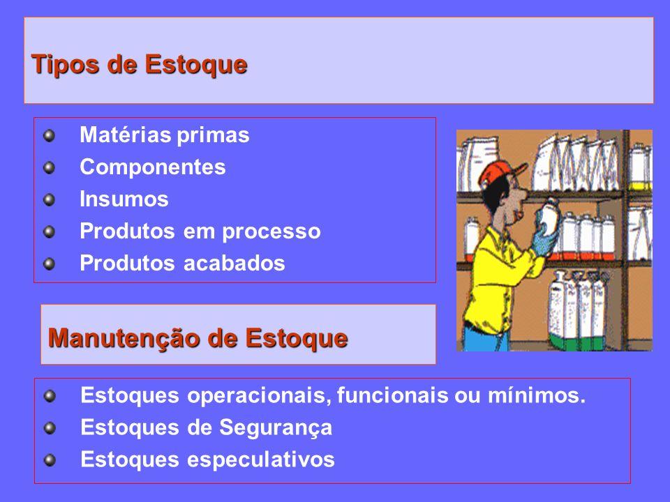 Matérias primas Componentes Insumos Produtos em processo Produtos acabados Tipos de Estoque Estoques operacionais, funcionais ou mínimos. Estoques de