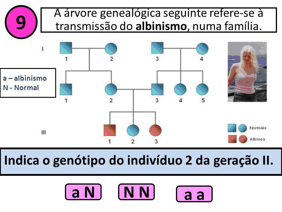 A árvore genealógica seguinte refere-se à transmissão do albinismo, numa família.
