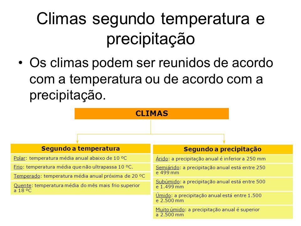 Climas segundo temperatura e precipitação Os climas podem ser reunidos de acordo com a temperatura ou de acordo com a precipitação. CLIMAS Segundo a p