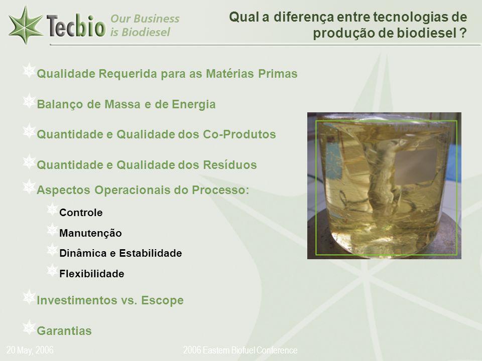 Biodiesel in the Plural 20 May, 20062006 Eastern Biofuel Conference Qual a diferença entre tecnologias de produção de biodiesel ? Qualidade Requerida