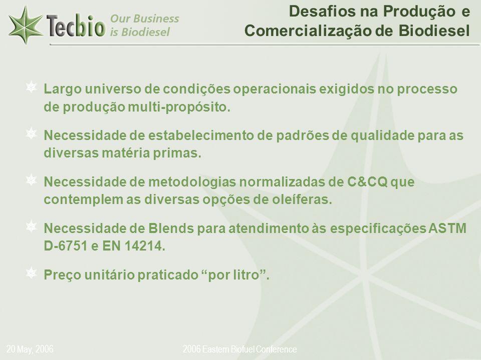 Biodiesel in the Plural 20 May, 20062006 Eastern Biofuel Conference Largo universo de condições operacionais exigidos no processo de produção multi-pr
