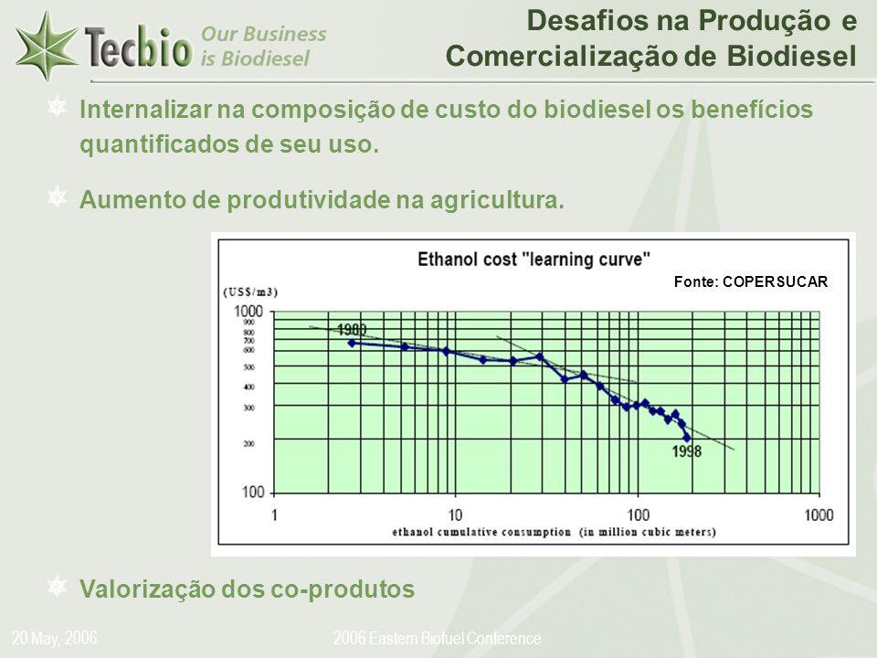 Biodiesel in the Plural 20 May, 20062006 Eastern Biofuel Conference Internalizar na composição de custo do biodiesel os benefícios quantificados de se