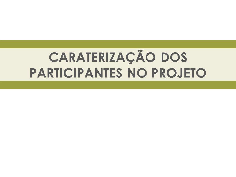 CARATERIZAÇÃO DOS PARTICIPANTES NO PROJETO
