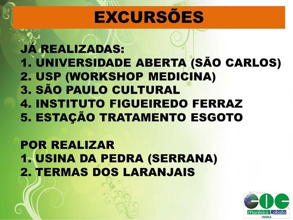 EXCURSÕES JÁ REALIZADAS: 1. UNIVERSIDADE ABERTA (SÃO CARLOS) 2. USP (WORKSHOP MEDICINA) 3. SÃO PAULO CULTURAL 4. INSTITUTO FIGUEIREDO FERRAZ 5. ESTAÇÃ