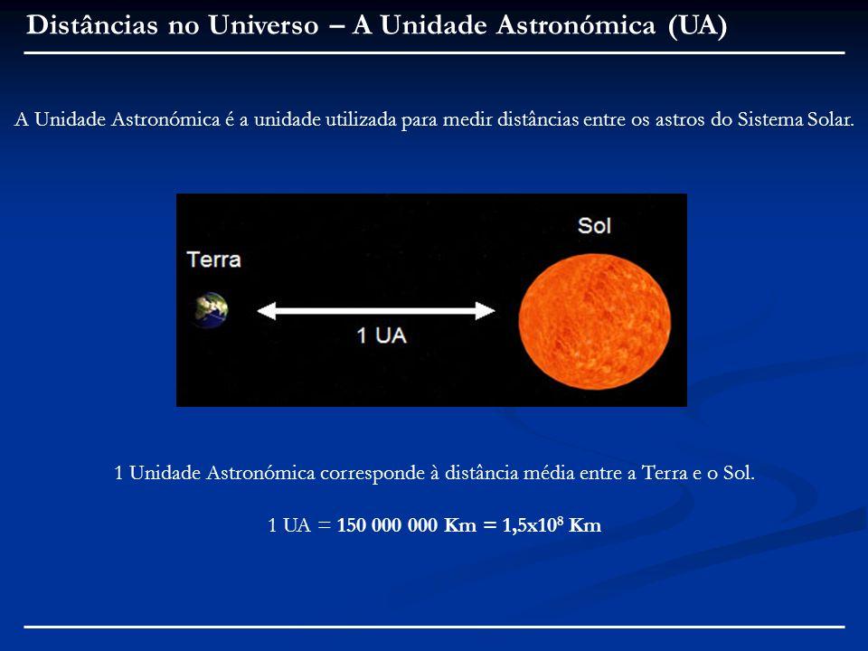 Distâncias no Universo – A Unidade Astronómica (UA) A Unidade Astronómica é a unidade utilizada para medir distâncias entre os astros do Sistema Solar