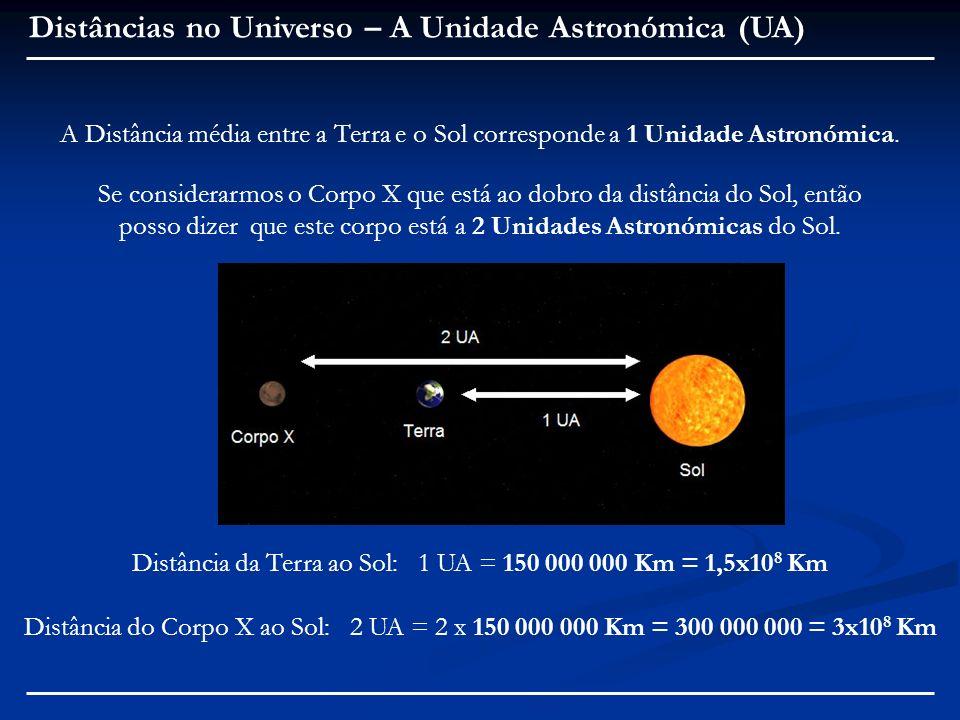 Distâncias no Universo – A Unidade Astronómica (UA) A Distância média entre a Terra e o Sol corresponde a 1 Unidade Astronómica. Se considerarmos o Co