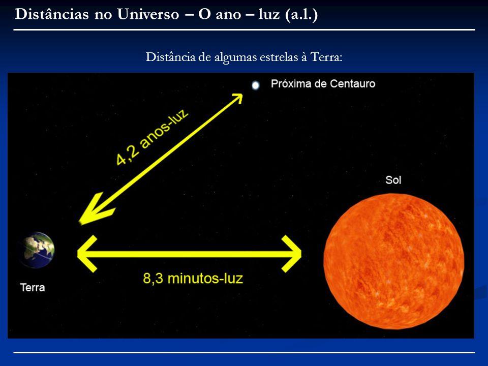 Distâncias no Universo – O ano – luz (a.l.) Distância de algumas estrelas à Terra: