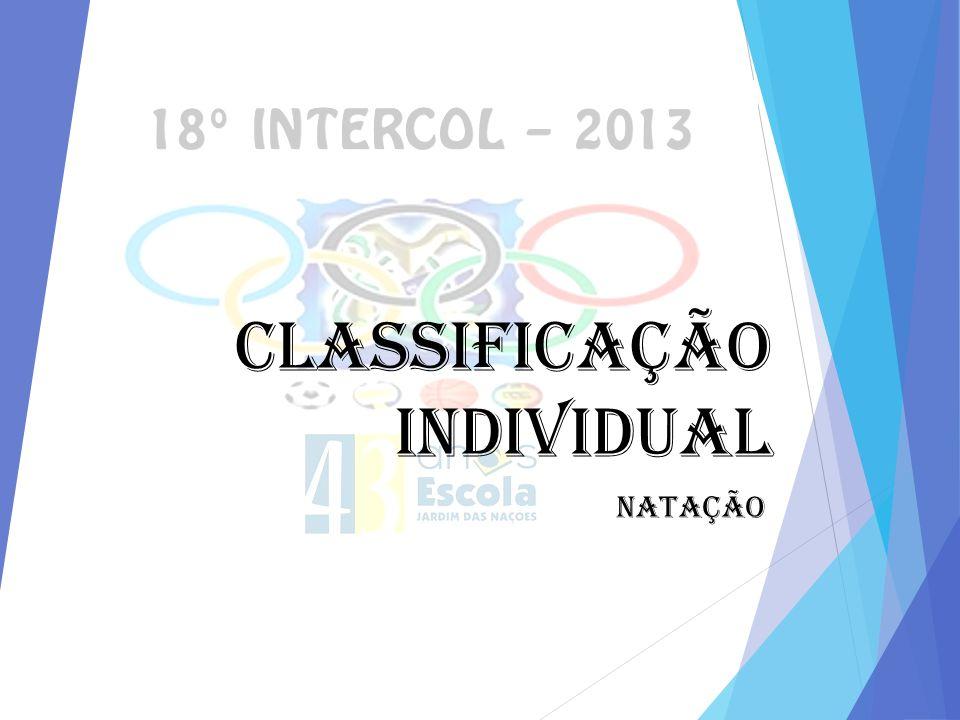 Classificação individual NATAÇÃO