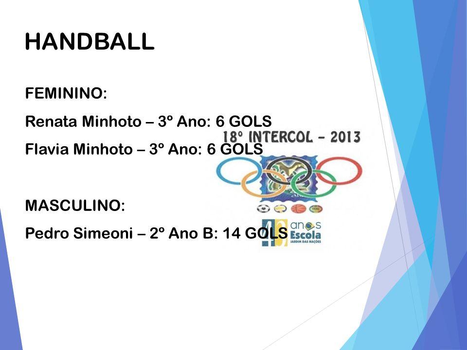 HANDBALL FEMININO: Renata Minhoto – 3º Ano: 6 GOLS Flavia Minhoto – 3º Ano: 6 GOLS MASCULINO: Pedro Simeoni – 2º Ano B: 14 GOLS