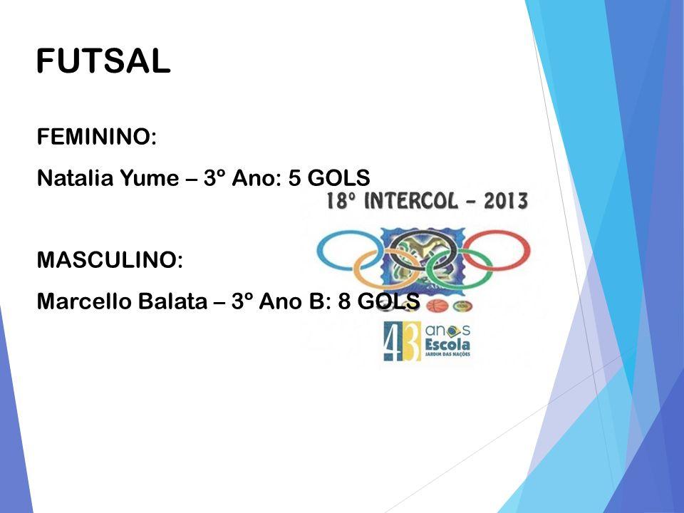 FUTSAL FEMININO: Natalia Yume – 3º Ano: 5 GOLS MASCULINO: Marcello Balata – 3º Ano B: 8 GOLS