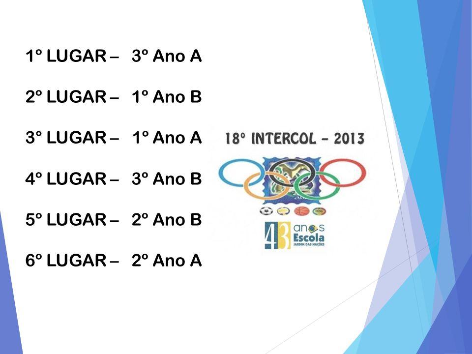 1º LUGAR – 3º Ano A 2º LUGAR – 1º Ano B 3° LUGAR – 1º Ano A 4º LUGAR – 3º Ano B 5º LUGAR – 2º Ano B 6º LUGAR – 2º Ano A