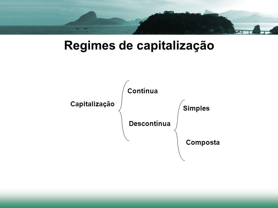 Regimes de capitalização Capitalização Contínua Descontínua Simples Composta