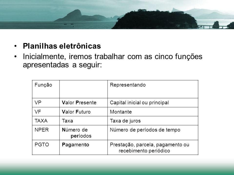 OBSERVAÇÃO Rotineiramente adotamos as seguintes abreviações para representar a periodização das taxas: a.a.
