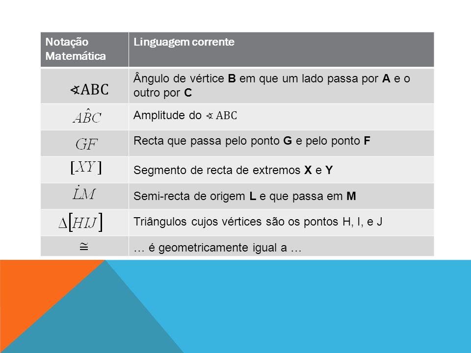 Notação Matemática Linguagem corrente Ângulo de vértice B em que um lado passa por A e o outro por C Amplitude do ABC Recta que passa pelo ponto G e p