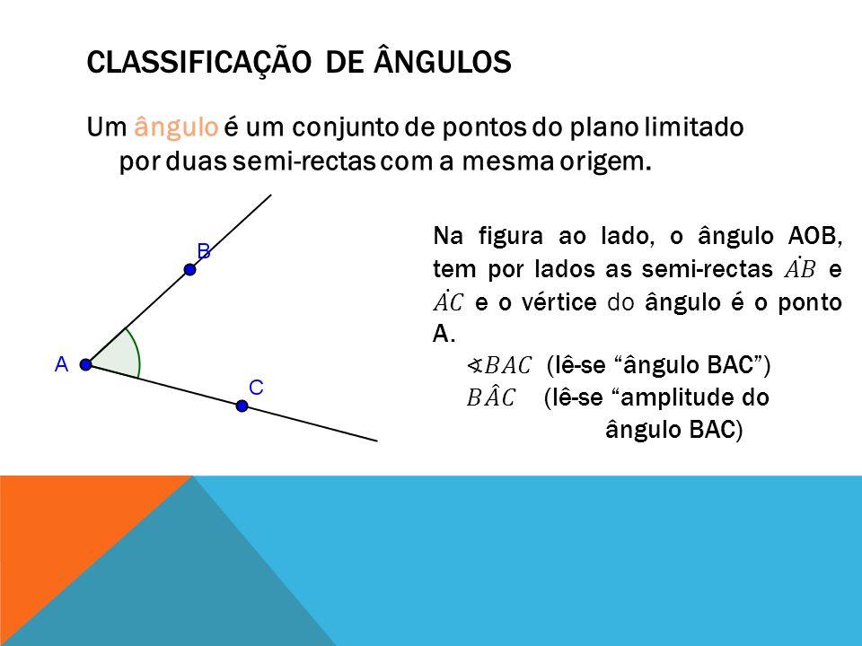 CLASSIFICAÇÃO DE ÂNGULOS Um ângulo é um conjunto de pontos do plano limitado por duas semi-rectas com a mesma origem.