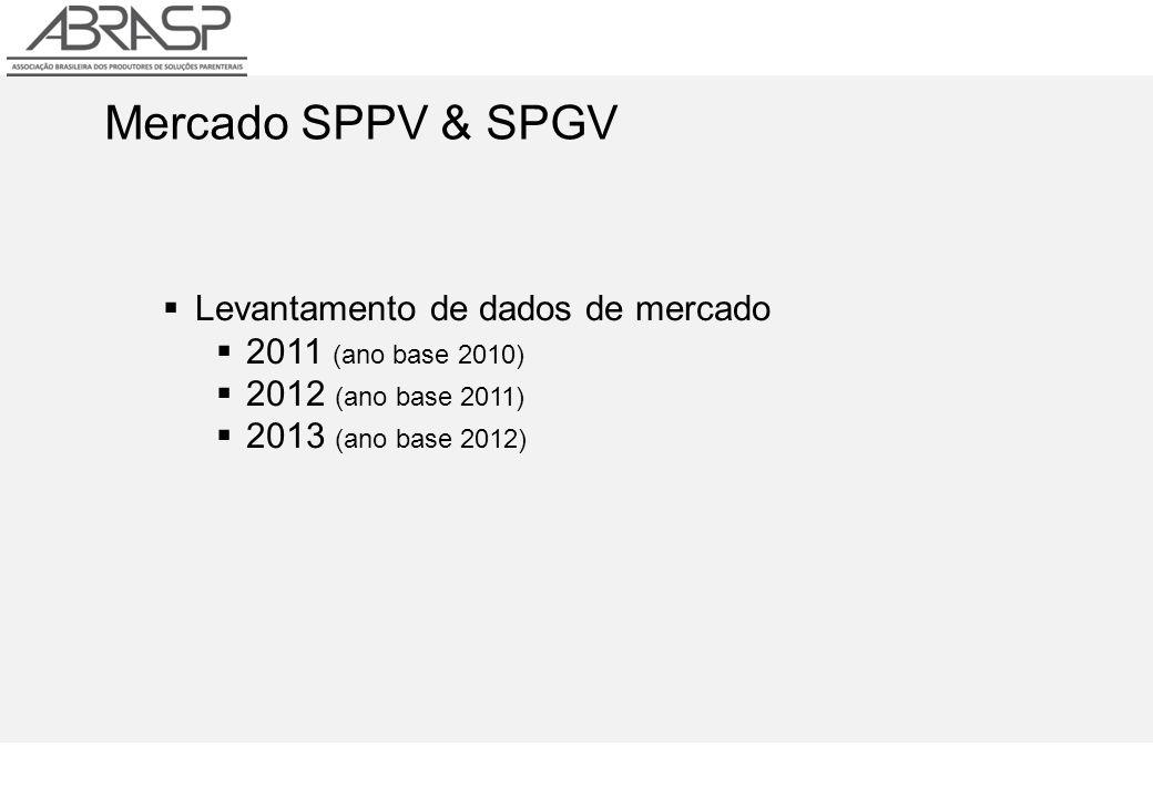 Mercado SPPV & SPGV Levantamento de dados de mercado 2011 (ano base 2010) 2012 (ano base 2011) 2013 (ano base 2012)