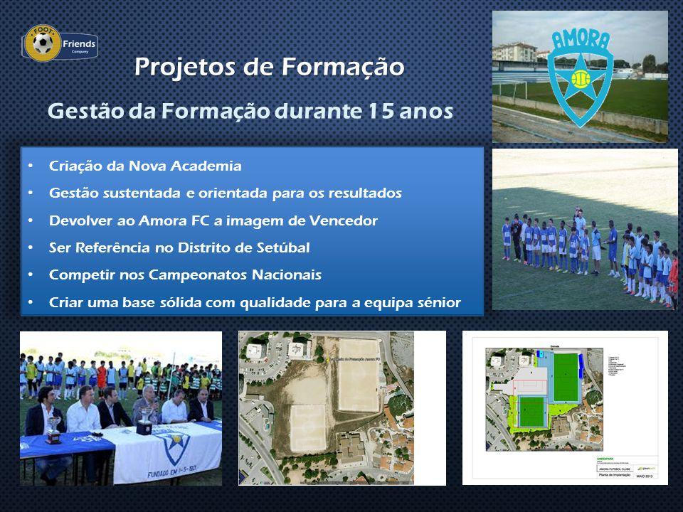 Projetos de Formação Gestão da Formação durante 15 anos Criação da Nova Academia Gestão sustentada e orientada para os resultados Devolver ao Amora FC