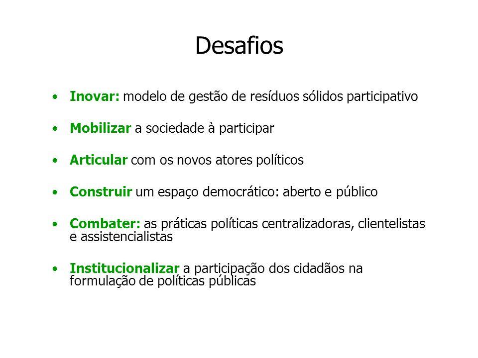 Desafios Inovar: modelo de gestão de resíduos sólidos participativo Mobilizar a sociedade à participar Articular com os novos atores políticos Constru