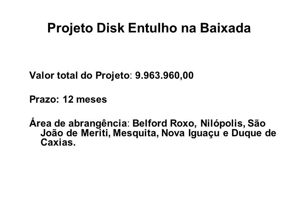 Projeto Disk Entulho na Baixada Valor total do Projeto: 9.963.960,00 Prazo: 12 meses Área de abrangência: Belford Roxo, Nilópolis, São João de Meriti, Mesquita, Nova Iguaçu e Duque de Caxias.