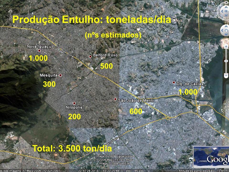 Produção Entulho: toneladas/dia (nºs estimados) 500 600 1.000 200 300 1.000 Total: 3.500 ton/dia