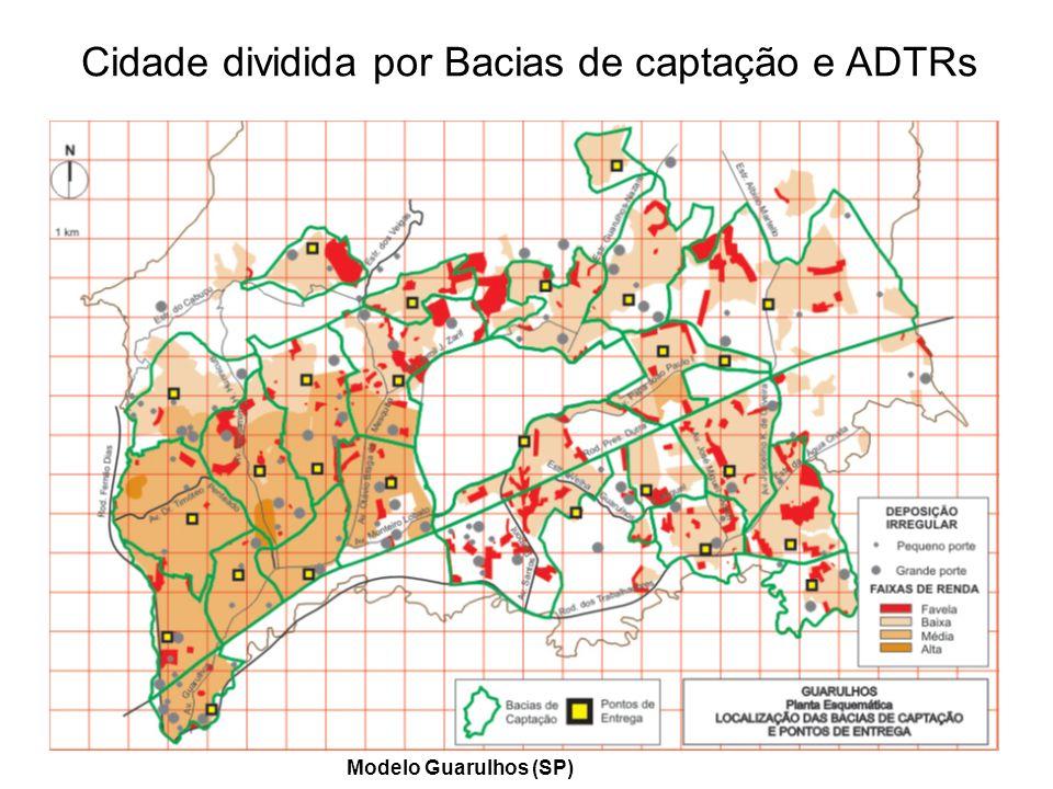 Modelo Guarulhos (SP) Cidade dividida por Bacias de captação e ADTRs