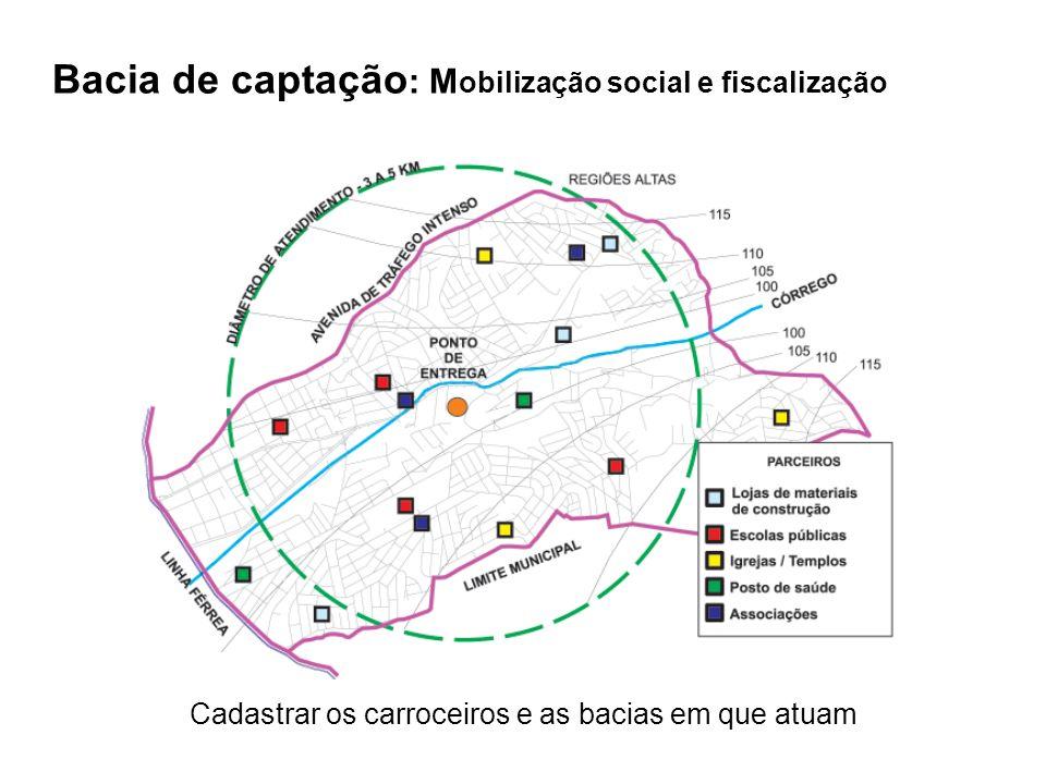 Cadastrar os carroceiros e as bacias em que atuam Bacia de captação : M obilização social e fiscalização