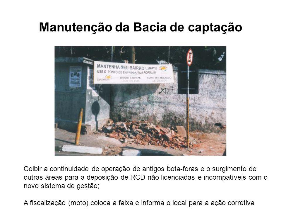 Manutenção da Bacia de captação Coibir a continuidade de operação de antigos bota-foras e o surgimento de outras áreas para a deposição de RCD não lic