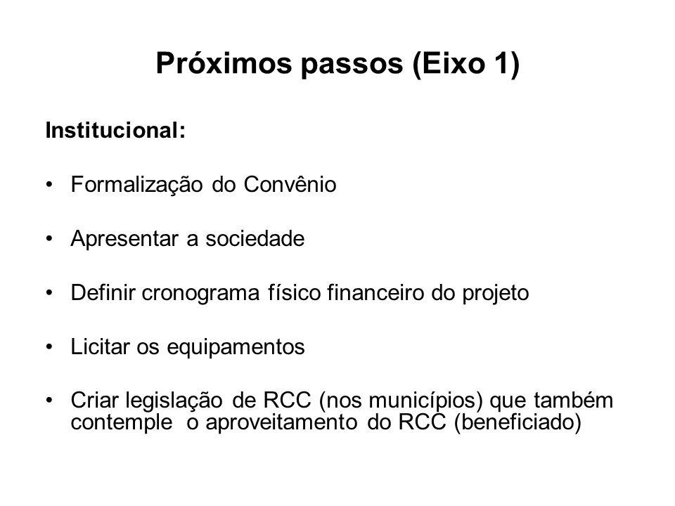 Próximos passos (Eixo 1) Institucional: Formalização do Convênio Apresentar a sociedade Definir cronograma físico financeiro do projeto Licitar os equipamentos Criar legislação de RCC (nos municípios) que também contemple o aproveitamento do RCC (beneficiado)