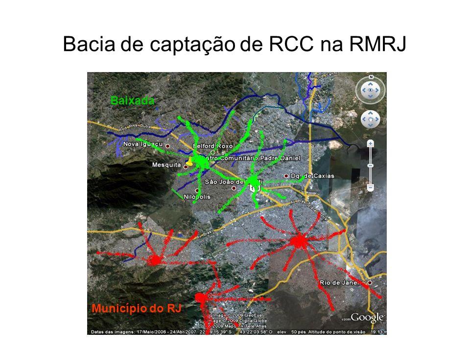 Bacia de captação de RCC na RMRJ Município do RJ Baixada