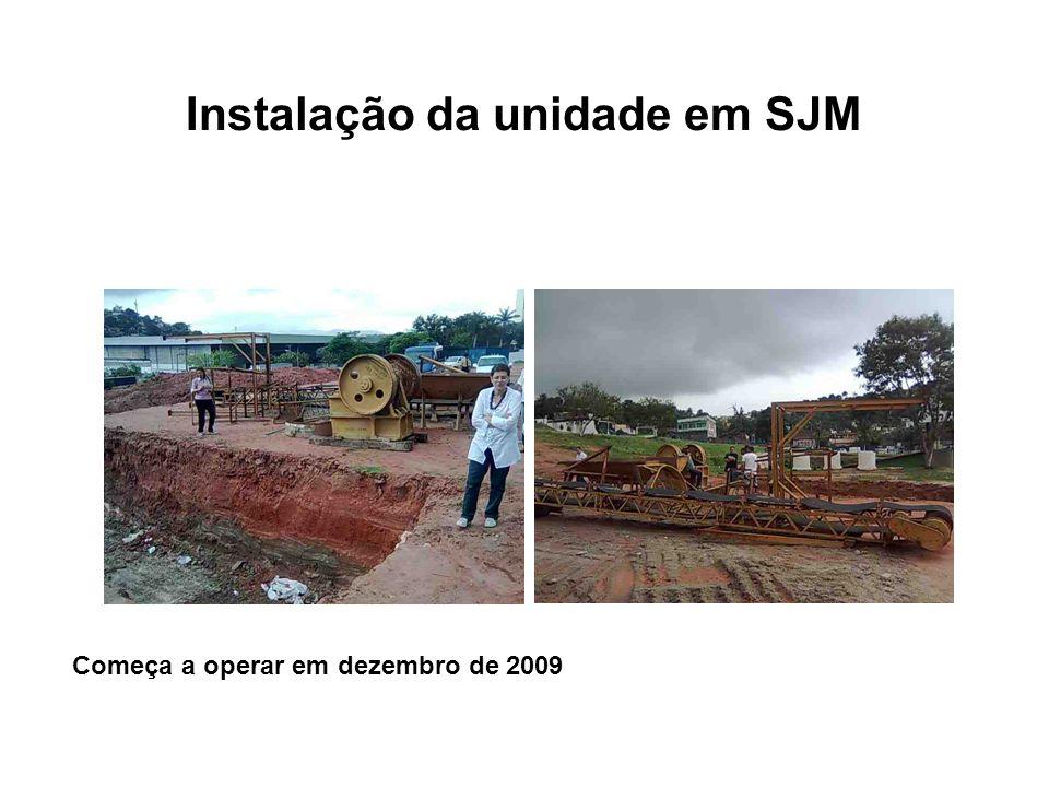 Instalação da unidade em SJM Começa a operar em dezembro de 2009