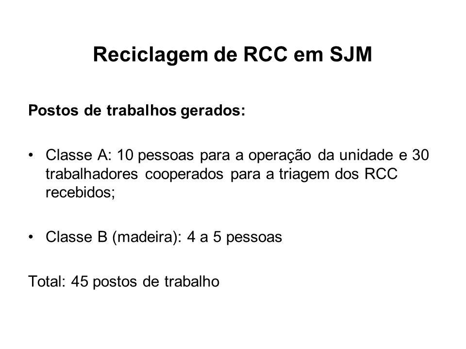 Reciclagem de RCC em SJM Postos de trabalhos gerados: Classe A: 10 pessoas para a operação da unidade e 30 trabalhadores cooperados para a triagem dos RCC recebidos; Classe B (madeira): 4 a 5 pessoas Total: 45 postos de trabalho